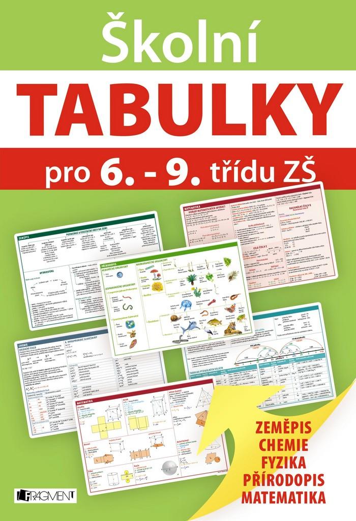 Školní TABULKY pro 6.-9. třídu ZŠ - ŽKV