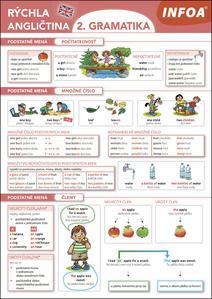 Obrázok Rýchla angličtina 2. gramatika