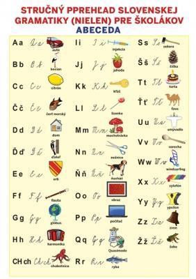 Obrázok Stručný prehľad slovenskej gramatiky (nielen) pre školákov