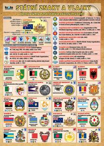 Obrázok Státní znaky a vlajky