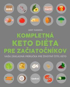 Obrázok Kompletná keto diéta pre začiatočníkov