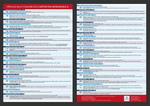 Obrázok Přehledová tabulka učiva – přehled světových spisovatelů 2