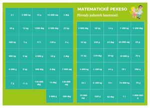Pexeso Matematika Převody jednotek hmotnosti