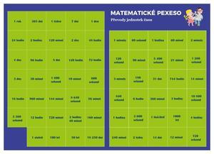 Obrázok Pexeso Matematika Převody jednotek času