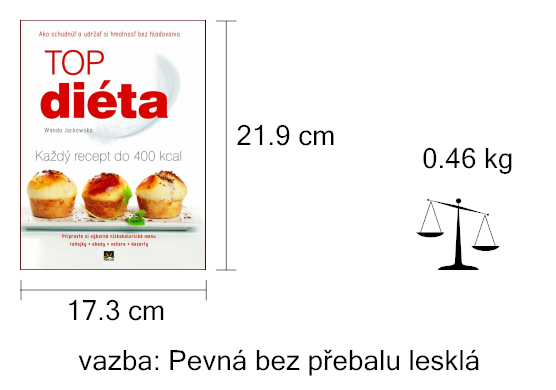 2200 kcal diéta)