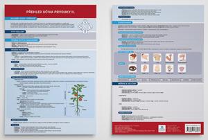 Obrázok Přehledová tabulka učiva Přehled učiva prvouky II.