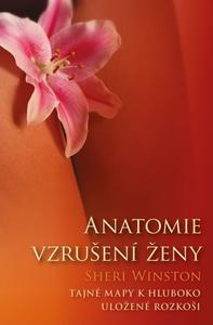 Obrázok Anatomie vzrušení ženy